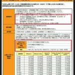 au購入サポートのシングル化(LTEフラットforタブ)で即違約金発生